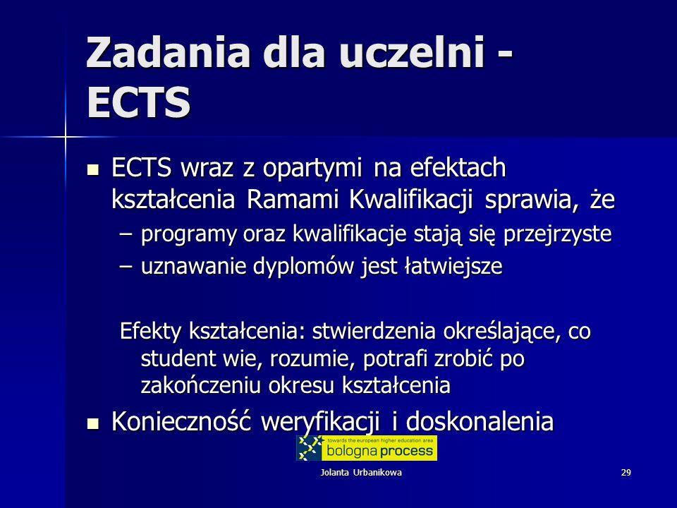 Jolanta Urbanikowa29 Zadania dla uczelni - ECTS ECTS wraz z opartymi na efektach kształcenia Ramami Kwalifikacji sprawia, że ECTS wraz z opartymi na efektach kształcenia Ramami Kwalifikacji sprawia, że –programy oraz kwalifikacje stają się przejrzyste –uznawanie dyplomów jest łatwiejsze Efekty kształcenia: stwierdzenia określające, co student wie, rozumie, potrafi zrobić po zakończeniu okresu kształcenia Konieczność weryfikacji i doskonalenia Konieczność weryfikacji i doskonalenia