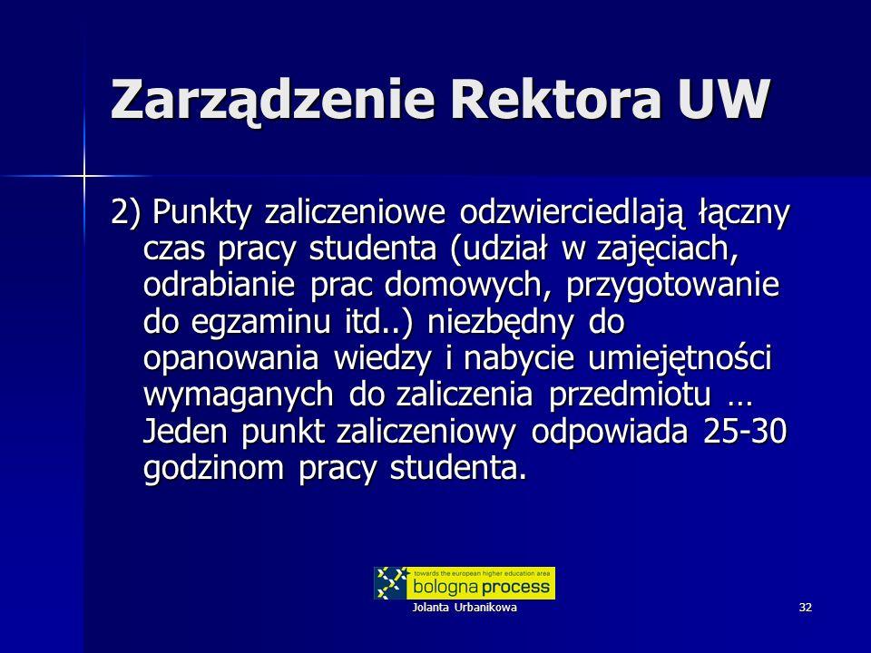 Jolanta Urbanikowa32 Zarządzenie Rektora UW 2) Punkty zaliczeniowe odzwierciedlają łączny czas pracy studenta (udział w zajęciach, odrabianie prac domowych, przygotowanie do egzaminu itd..) niezbędny do opanowania wiedzy i nabycie umiejętności wymaganych do zaliczenia przedmiotu … Jeden punkt zaliczeniowy odpowiada 25-30 godzinom pracy studenta.