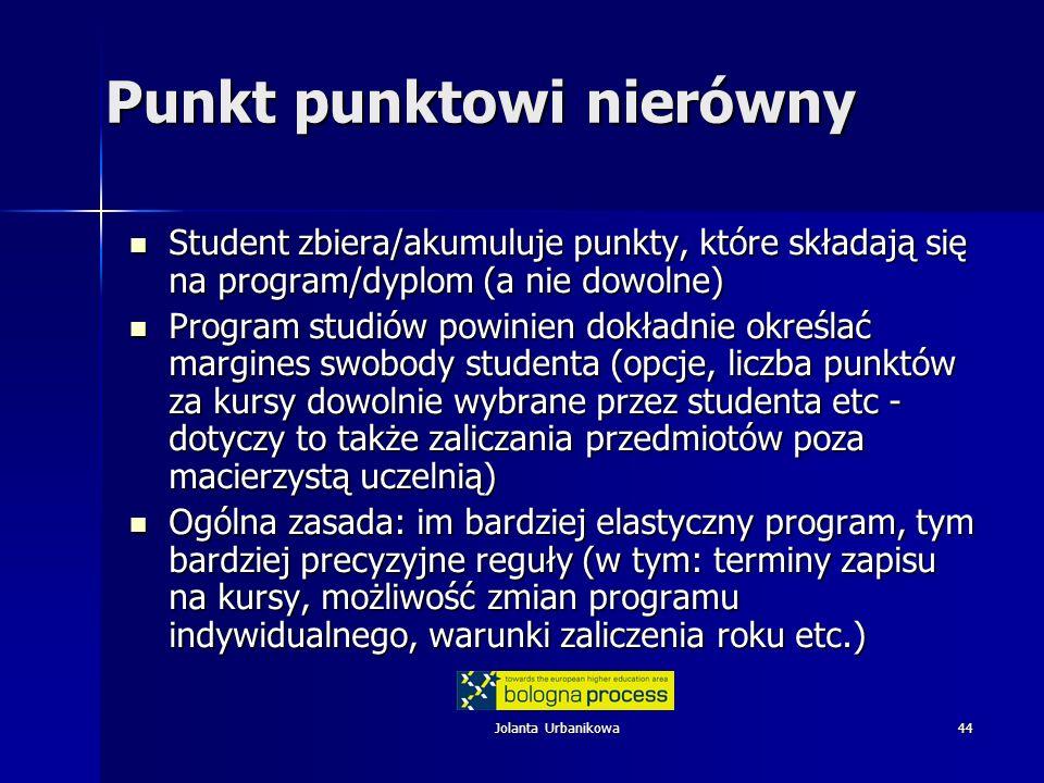 Jolanta Urbanikowa44 Punkt punktowi nierówny Student zbiera/akumuluje punkty, które składają się na program/dyplom (a nie dowolne) Student zbiera/akumuluje punkty, które składają się na program/dyplom (a nie dowolne) Program studiów powinien dokładnie określać margines swobody studenta (opcje, liczba punktów za kursy dowolnie wybrane przez studenta etc - dotyczy to także zaliczania przedmiotów poza macierzystą uczelnią) Program studiów powinien dokładnie określać margines swobody studenta (opcje, liczba punktów za kursy dowolnie wybrane przez studenta etc - dotyczy to także zaliczania przedmiotów poza macierzystą uczelnią) Ogólna zasada: im bardziej elastyczny program, tym bardziej precyzyjne reguły (w tym: terminy zapisu na kursy, możliwość zmian programu indywidualnego, warunki zaliczenia roku etc.) Ogólna zasada: im bardziej elastyczny program, tym bardziej precyzyjne reguły (w tym: terminy zapisu na kursy, możliwość zmian programu indywidualnego, warunki zaliczenia roku etc.)