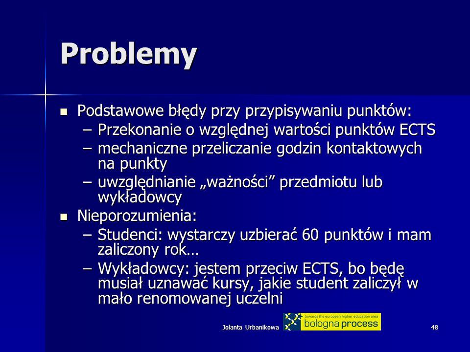 Jolanta Urbanikowa48 Problemy Podstawowe błędy przy przypisywaniu punktów: Podstawowe błędy przy przypisywaniu punktów: –Przekonanie o względnej wartości punktów ECTS –mechaniczne przeliczanie godzin kontaktowych na punkty –uwzględnianie ważności przedmiotu lub wykładowcy Nieporozumienia: Nieporozumienia: –Studenci: wystarczy uzbierać 60 punktów i mam zaliczony rok… –Wykładowcy: jestem przeciw ECTS, bo będę musiał uznawać kursy, jakie student zaliczył w mało renomowanej uczelni