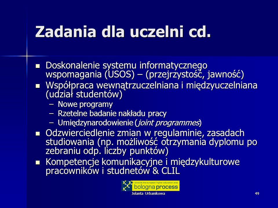Jolanta Urbanikowa49 Zadania dla uczelni cd.