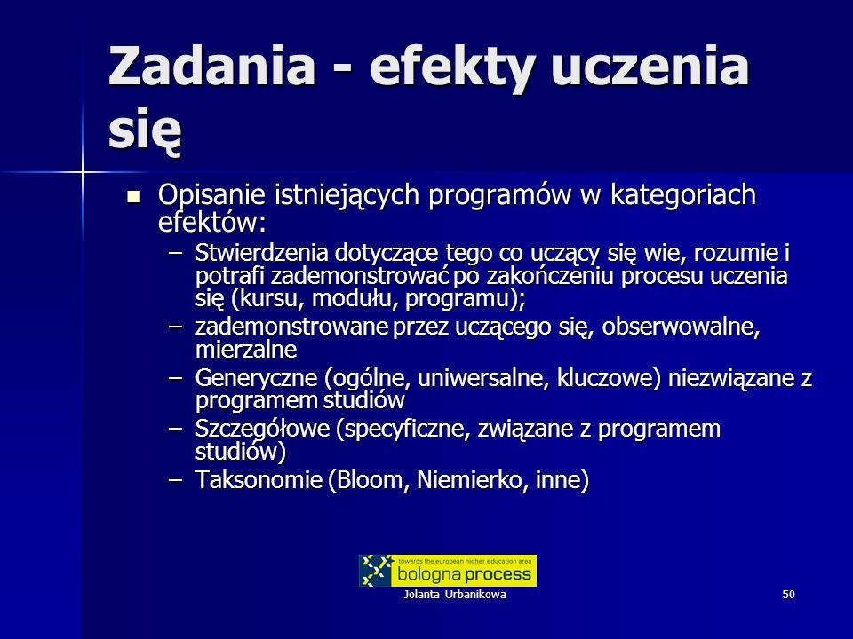 Jolanta Urbanikowa50 Zadania - efekty uczenia się Opisanie istniejących programów w kategoriach efektów: Opisanie istniejących programów w kategoriach efektów: –Stwierdzenia dotyczące tego co uczący się wie, rozumie i potrafi zademonstrować po zakończeniu procesu uczenia się (kursu, modułu, programu); –zademonstrowane przez uczącego się, obserwowalne, mierzalne –Generyczne (ogólne, uniwersalne, kluczowe) niezwiązane z programem studiów –Szczegółowe (specyficzne, związane z programem studiów) –Taksonomie (Bloom, Niemierko, inne)