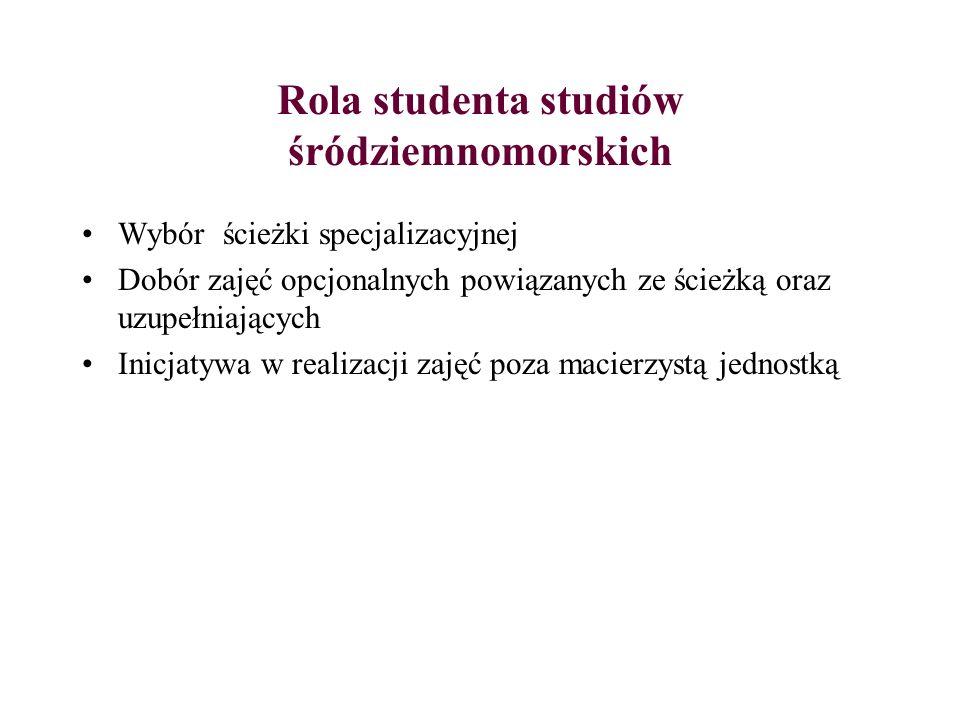 Rola studenta studiów śródziemnomorskich Wybór ścieżki specjalizacyjnej Dobór zajęć opcjonalnych powiązanych ze ścieżką oraz uzupełniających Inicjatyw