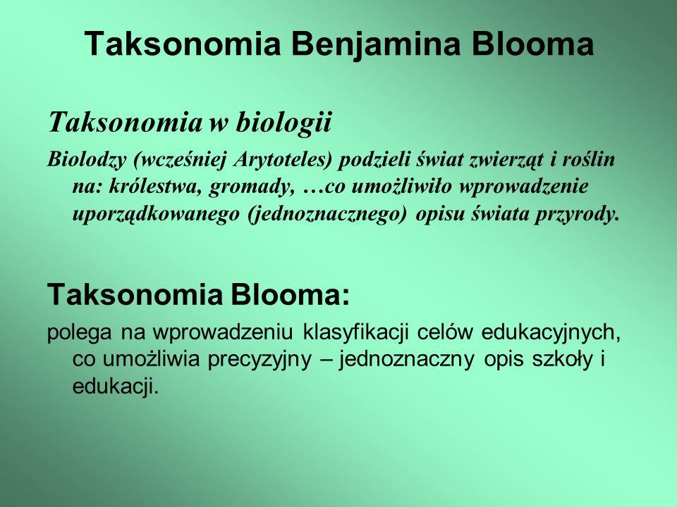 Taksonomia Benjamina Blooma Taksonomia w biologii Biolodzy (wcześniej Arytoteles) podzieli świat zwierząt i roślin na: królestwa, gromady, …co umożliw