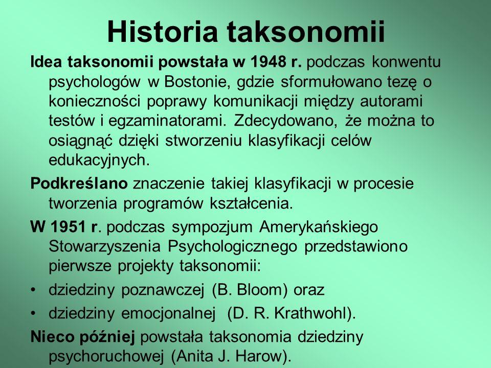 Historia taksonomii Idea taksonomii powstała w 1948 r. podczas konwentu psychologów w Bostonie, gdzie sformułowano tezę o konieczności poprawy komunik