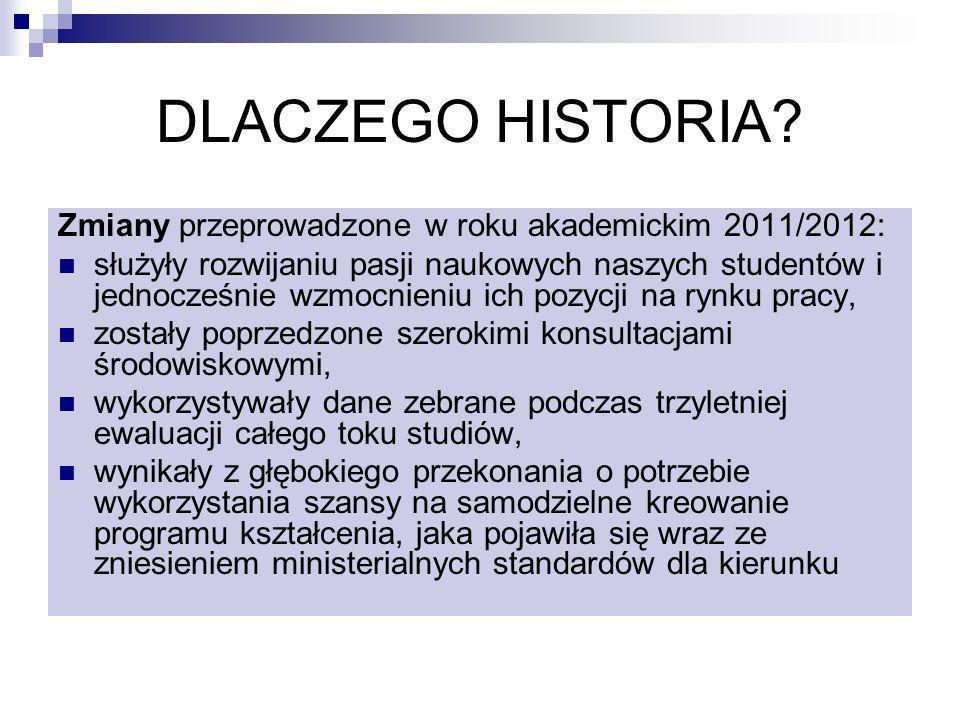 DLACZEGO HISTORIA? Zmiany przeprowadzone w roku akademickim 2011/2012: służyły rozwijaniu pasji naukowych naszych studentów i jednocześnie wzmocnieniu