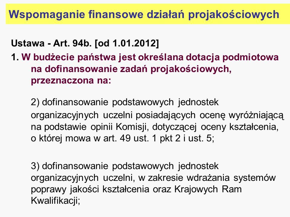 Wspomaganie finansowe działań projakościowych Ustawa - Art.