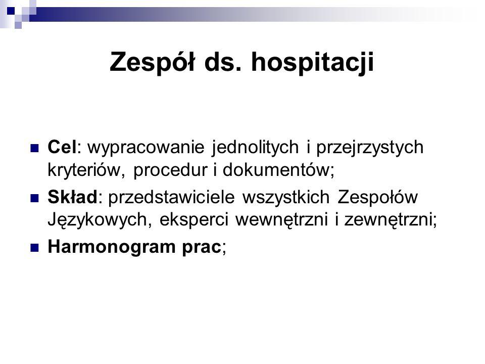 Zespół ds. hospitacji Cel: wypracowanie jednolitych i przejrzystych kryteriów, procedur i dokumentów; Skład: przedstawiciele wszystkich Zespołów Język