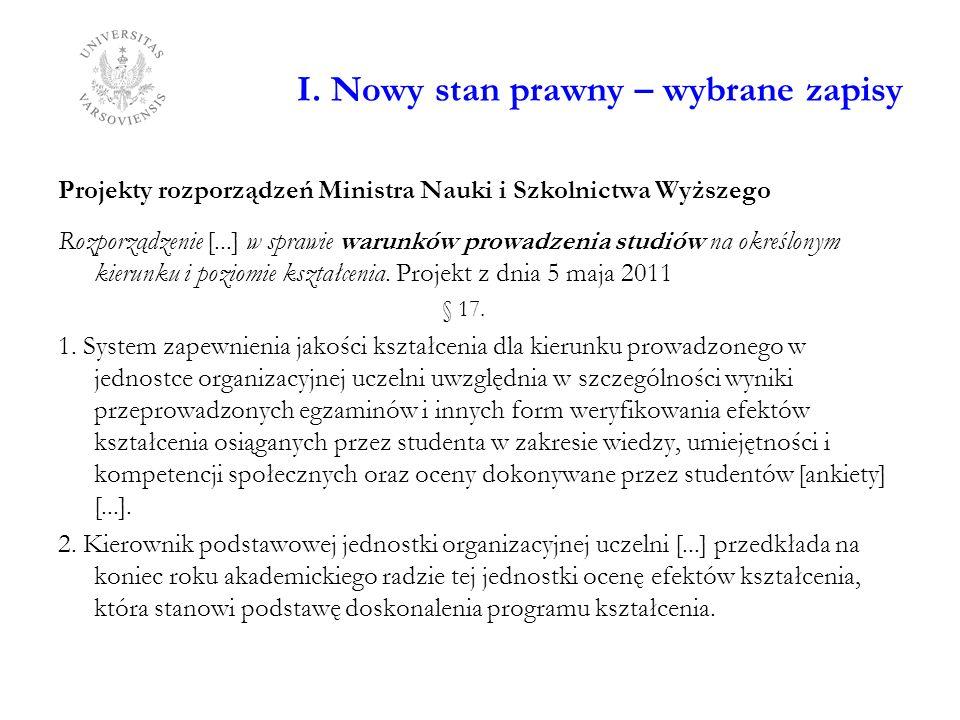 I. Nowy stan prawny – wybrane zapisy Projekty rozporządzeń Ministra Nauki i Szkolnictwa Wyższego Rozporządzenie [...] w sprawie warunków prowadzenia s
