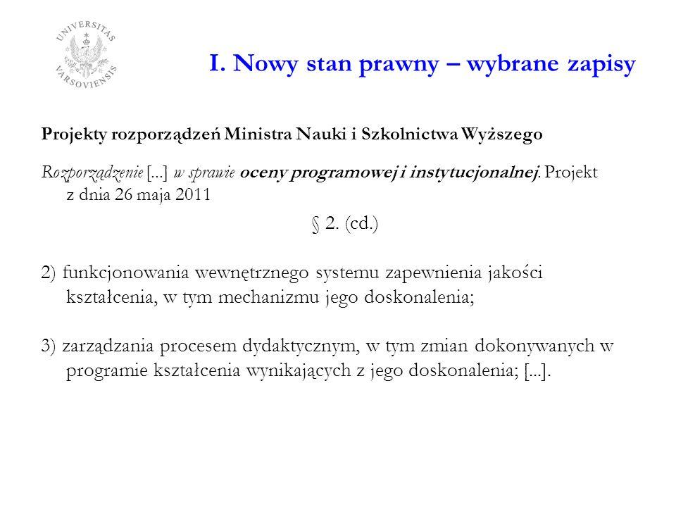 I. Nowy stan prawny – wybrane zapisy Projekty rozporządzeń Ministra Nauki i Szkolnictwa Wyższego Rozporządzenie [...] w sprawie oceny programowej i in