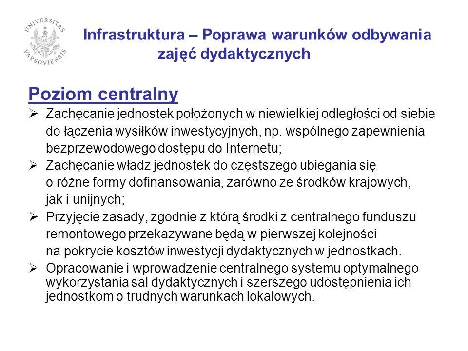 Infrastruktura – Poprawa warunków odbywania zajęć dydaktycznych Poziom centralny Zachęcanie jednostek położonych w niewielkiej odległości od siebie do łączenia wysiłków inwestycyjnych, np.