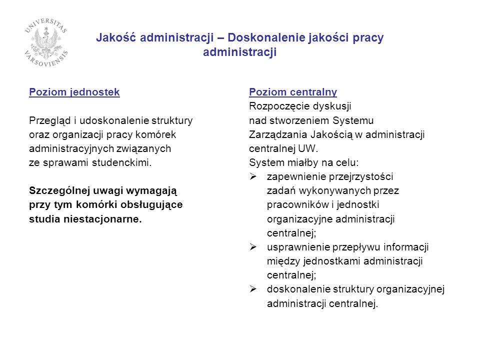 Jakość administracji – Doskonalenie jakości pracy administracji Poziom jednostek Przegląd i udoskonalenie struktury oraz organizacji pracy komórek administracyjnych związanych ze sprawami studenckimi.