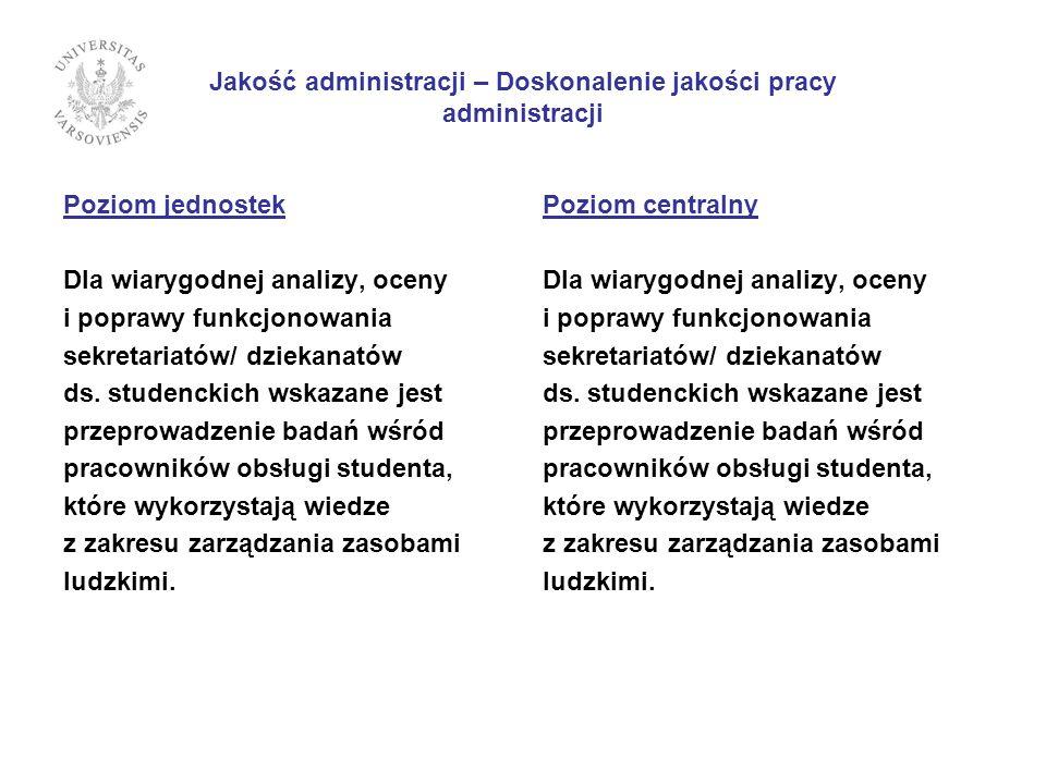 Jakość administracji – Doskonalenie jakości pracy administracji Poziom jednostek Dla wiarygodnej analizy, oceny i poprawy funkcjonowania sekretariatów/ dziekanatów ds.