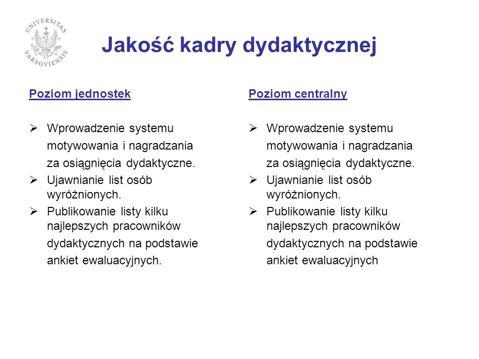 Jakość kadry dydaktycznej Poziom jednostek Wprowadzenie systemu motywowania i nagradzania za osiągnięcia dydaktyczne.