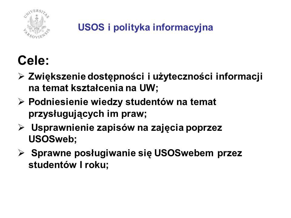 USOS i polityka informacyjna Cele: Zwiększenie dostępności i użyteczności informacji na temat kształcenia na UW; Podniesienie wiedzy studentów na temat przysługujących im praw; Usprawnienie zapisów na zajęcia poprzez USOSweb; Sprawne posługiwanie się USOSwebem przez studentów I roku;