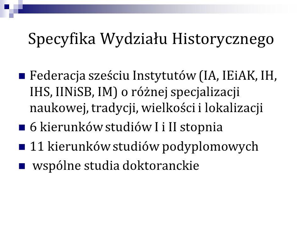 Specyfika Wydziału Historycznego Federacja sześciu Instytutów (IA, IEiAK, IH, IHS, IINiSB, IM) o różnej specjalizacji naukowej, tradycji, wielkości i