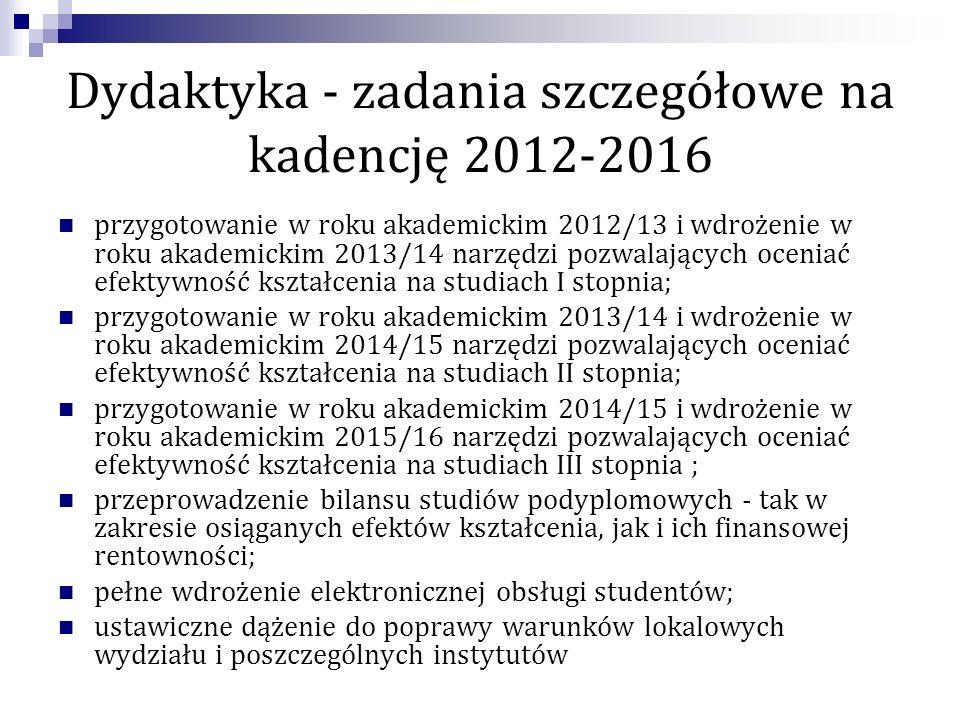 Dydaktyka - zadania szczegółowe na kadencję 2012-2016 przygotowanie w roku akademickim 2012/13 i wdrożenie w roku akademickim 2013/14 narzędzi pozwala