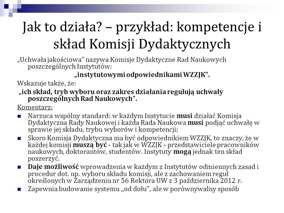 Jak to działa? – przykład: kompetencje i skład Komisji Dydaktycznych Uchwała jakościowa nazywa Komisje Dydaktyczne Rad Naukowych poszczególnych Instyt