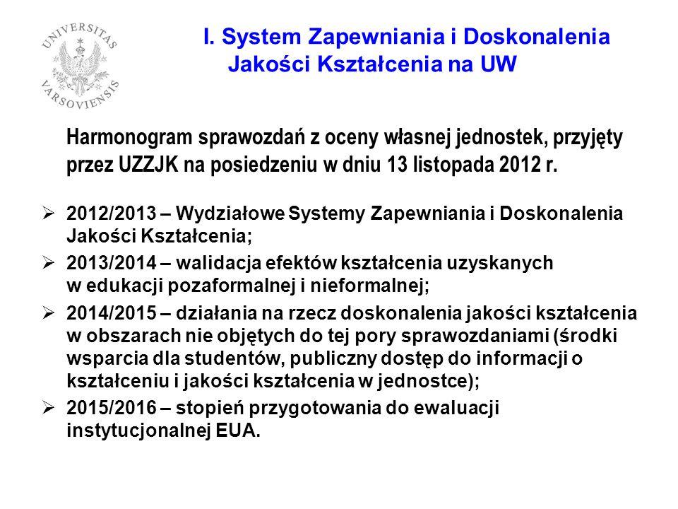 Harmonogram sprawozdań z oceny własnej jednostek, przyjęty przez UZZJK na posiedzeniu w dniu 13 listopada 2012 r. 2012/2013 – Wydziałowe Systemy Zapew