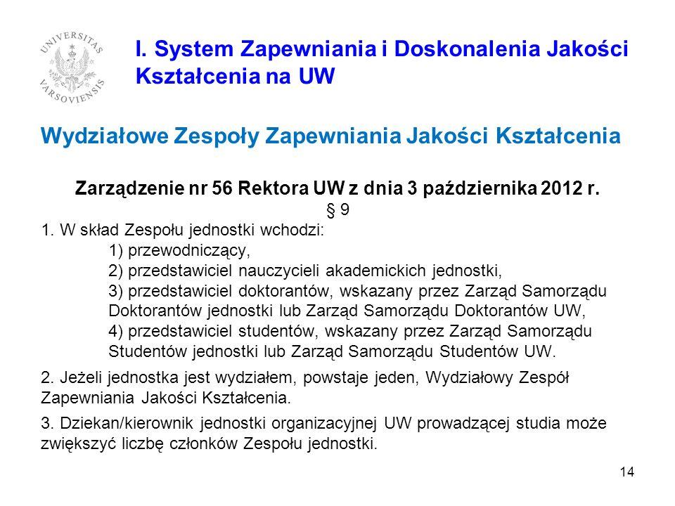 Wydziałowe Zespoły Zapewniania Jakości Kształcenia Zarządzenie nr 56 Rektora UW z dnia 3 października 2012 r. § 9 1. W skład Zespołu jednostki wchodzi