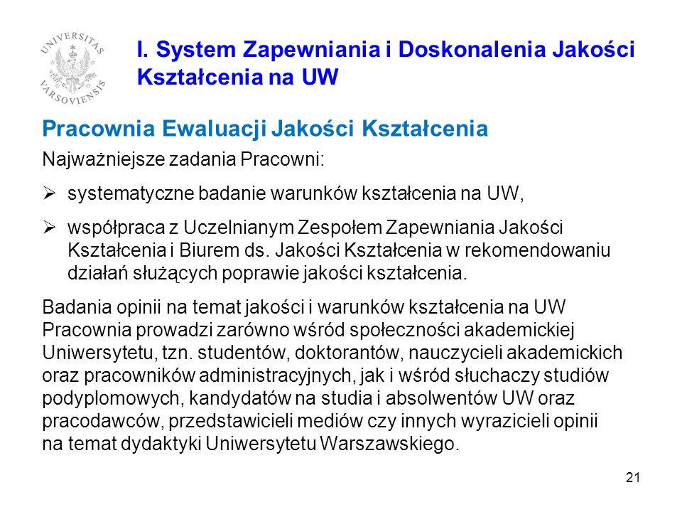 Pracownia Ewaluacji Jakości Kształcenia Najważniejsze zadania Pracowni: systematyczne badanie warunków kształcenia na UW, współpraca z Uczelnianym Zes