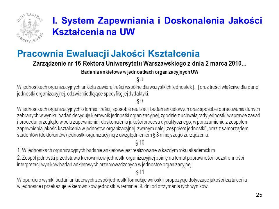 I. System Zapewniania i Doskonalenia Jakości Kształcenia na UW Pracownia Ewaluacji Jakości Kształcenia Zarządzenie nr 16 Rektora Uniwersytetu Warszaws