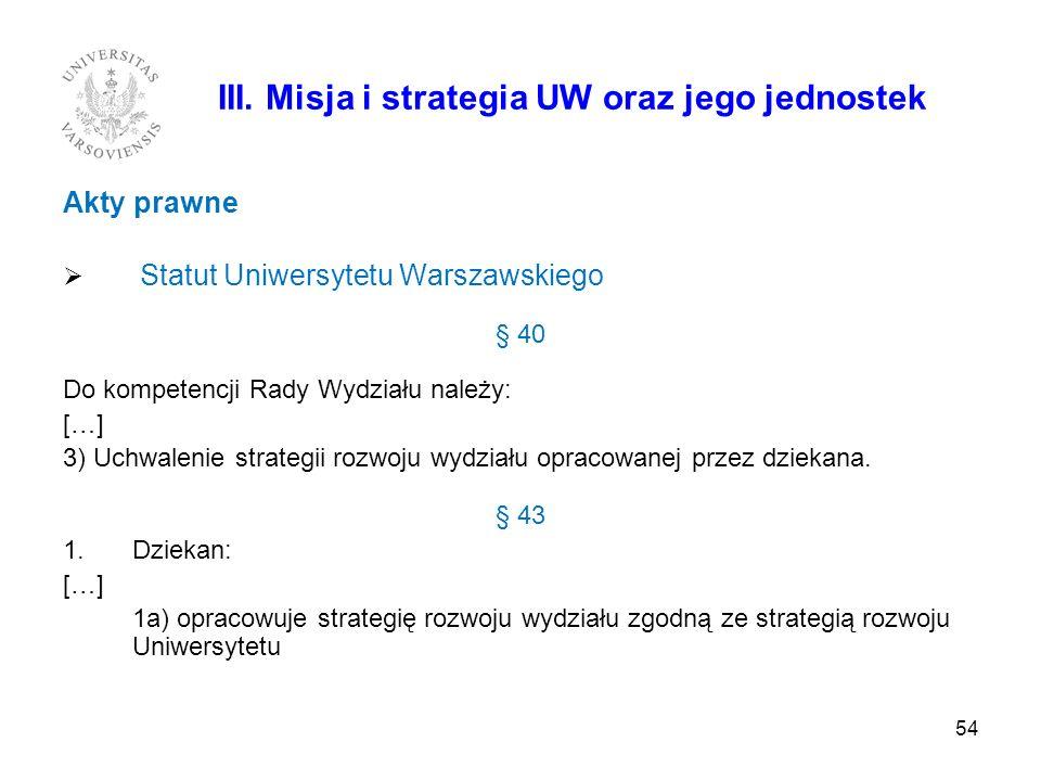54 III. Misja i strategia UW oraz jego jednostek Akty prawne Statut Uniwersytetu Warszawskiego § 40 Do kompetencji Rady Wydziału należy: […] 3) Uchwal