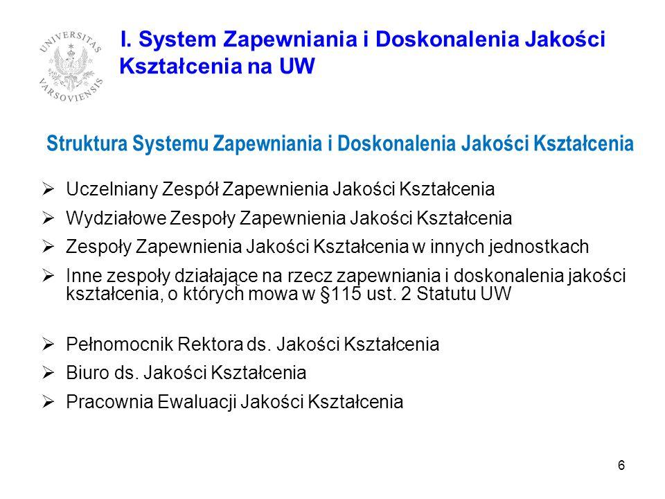 I. System Zapewniania i Doskonalenia Jakości Kształcenia na UW Struktura Systemu Zapewniania i Doskonalenia Jakości Kształcenia Uczelniany Zespół Zape