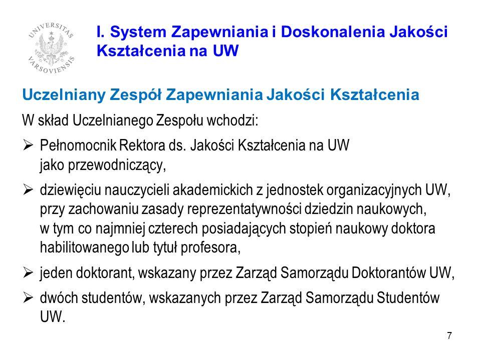 Uczelniany Zespół Zapewniania Jakości Kształcenia Członkowie Uczelnianego Zespołu i Pełnomocnik Rektora ds.