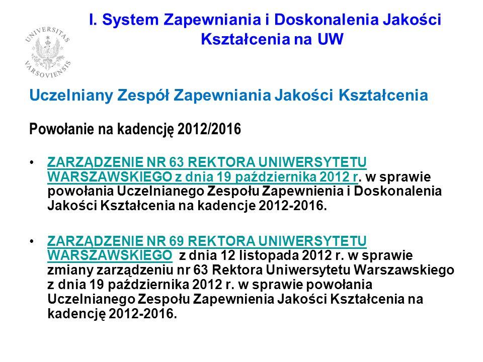 Uczelniany Zespół Zapewniania Jakości Kształcenia Powołanie na kadencję 2012/2016 ZARZĄDZENIE NR 63 REKTORA UNIWERSYTETU WARSZAWSKIEGO z dnia 19 paźdz