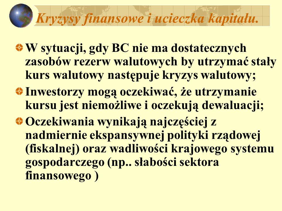 Kryzysy finansowe i ucieczka kapitału. W sytuacji, gdy BC nie ma dostatecznych zasobów rezerw walutowych by utrzymać stały kurs walutowy następuje kry
