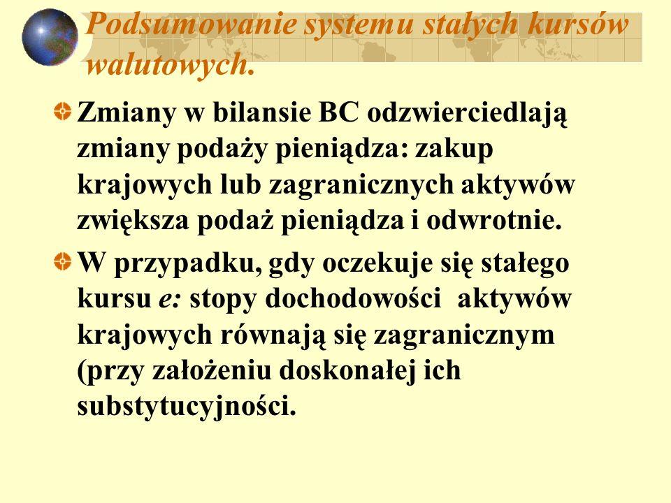Podsumowanie systemu stałych kursów walutowych. Zmiany w bilansie BC odzwierciedlają zmiany podaży pieniądza: zakup krajowych lub zagranicznych aktywó