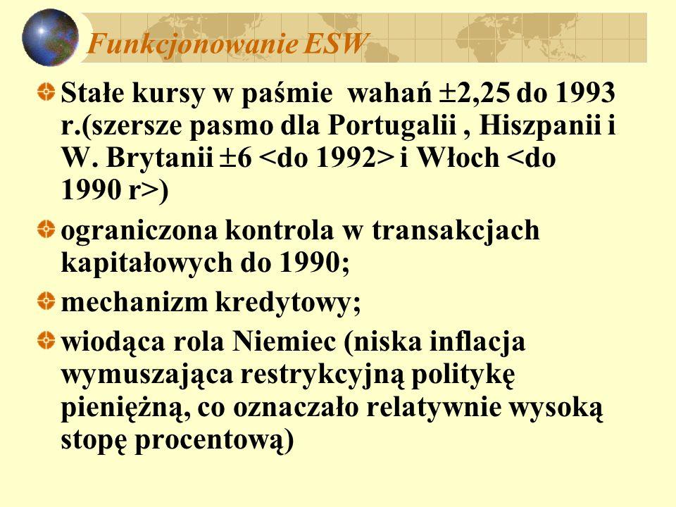 Funkcjonowanie ESW Stałe kursy w paśmie wahań 2,25 do 1993 r.(szersze pasmo dla Portugalii, Hiszpanii i W. Brytanii 6 i Włoch ) ograniczona kontrola w