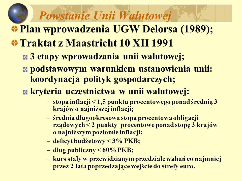Powstanie Unii Walutowej Plan wprowadzenia UGW Delorsa (1989); Traktat z Maastricht 10 XII 1991 3 etapy wprowadzania unii walutowej; podstawowym warun