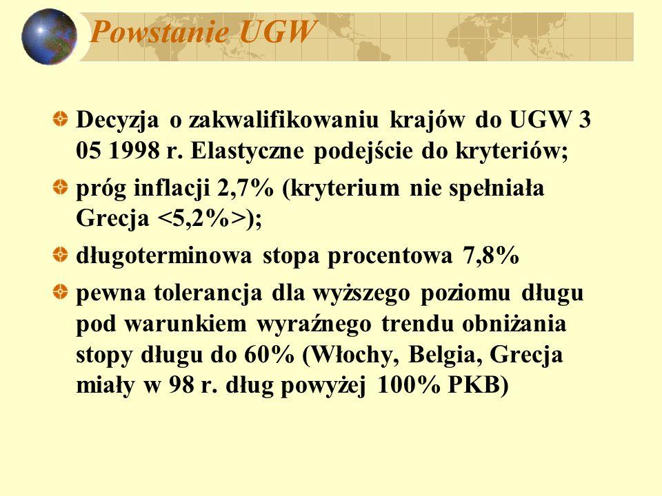 Powstanie UGW Decyzja o zakwalifikowaniu krajów do UGW 3 05 1998 r. Elastyczne podejście do kryteriów; próg inflacji 2,7% (kryterium nie spełniała Gre