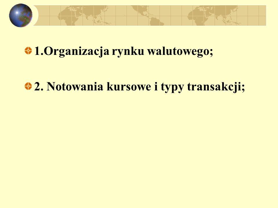 1.Organizacja rynku walutowego; 2. Notowania kursowe i typy transakcji;
