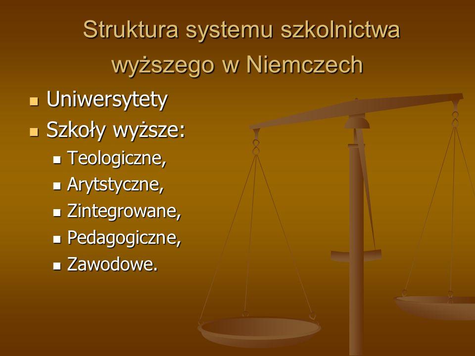 Uniwersytety Uniwersytety Szkoły wyższe: Szkoły wyższe: Teologiczne, Teologiczne, Arytstyczne, Arytstyczne, Zintegrowane, Zintegrowane, Pedagogiczne,