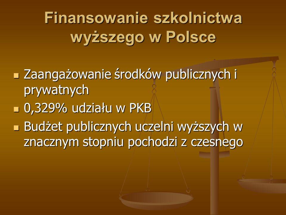 Finansowanie szkolnictwa wyższego w Polsce Zaangażowanie środków publicznych i prywatnych Zaangażowanie środków publicznych i prywatnych 0,329% udział