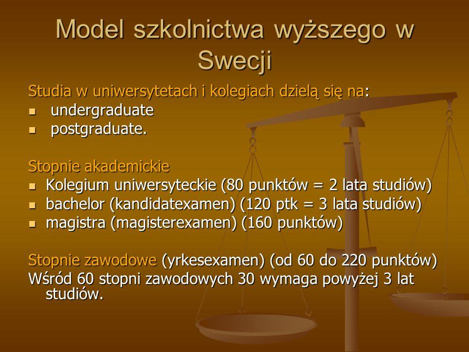 Model szkolnictwa wyższego w Swecji Studia w uniwersytetach i kolegiach dzielą się na: undergraduate undergraduate postgraduate. postgraduate. Stopnie