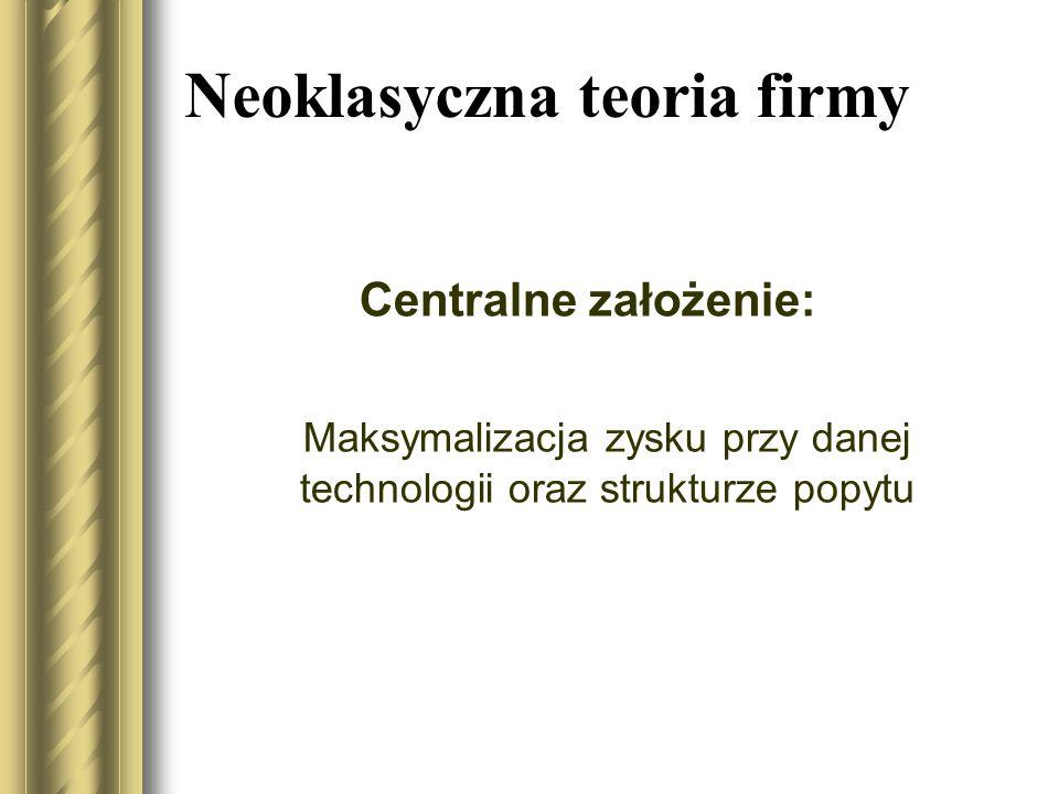 Neoklasyczna teoria firmy Centralne założenie: Maksymalizacja zysku przy danej technologii oraz strukturze popytu