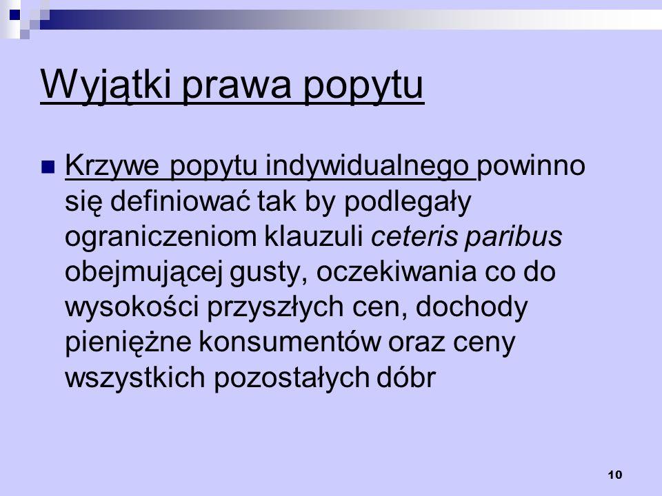 10 Wyjątki prawa popytu Krzywe popytu indywidualnego powinno się definiować tak by podlegały ograniczeniom klauzuli ceteris paribus obejmującej gusty,