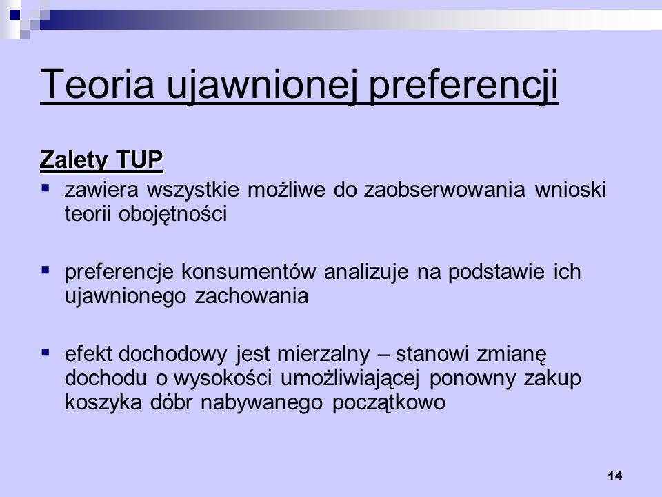 14 Teoria ujawnionej preferencji Zalety TUP zawiera wszystkie możliwe do zaobserwowania wnioski teorii obojętności preferencje konsumentów analizuje n