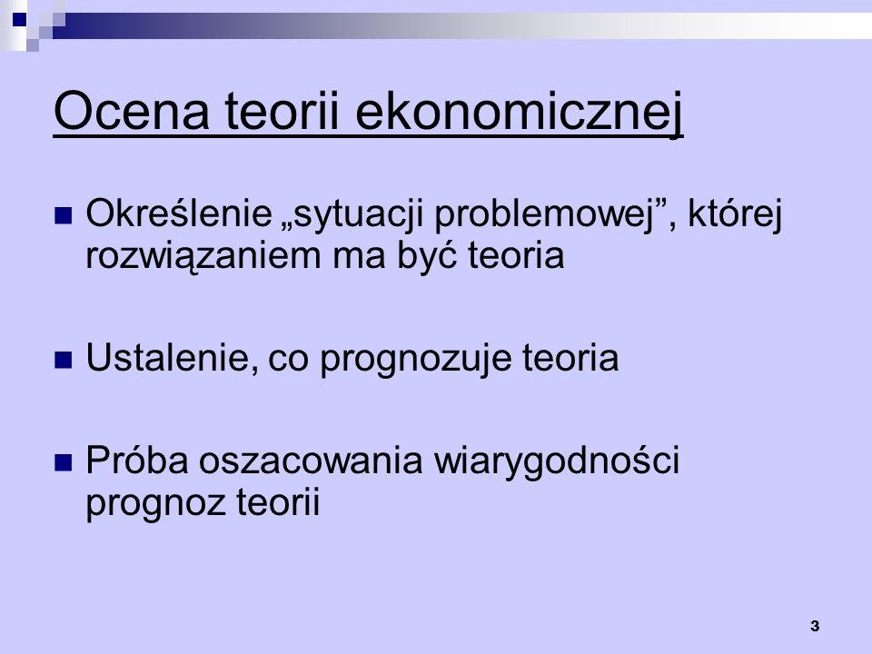 3 Ocena teorii ekonomicznej Określenie sytuacji problemowej, której rozwiązaniem ma być teoria Ustalenie, co prognozuje teoria Próba oszacowania wiary