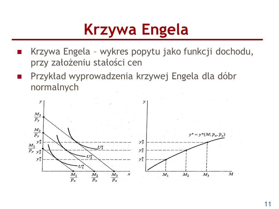 11 Krzywa Engela Krzywa Engela – wykres popytu jako funkcji dochodu, przy założeniu stałości cen Przykład wyprowadzenia krzywej Engela dla dóbr normal