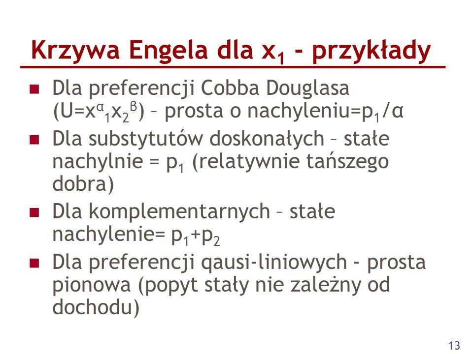 13 Krzywa Engela dla x 1 - przykłady Dla preferencji Cobba Douglasa (U=x α 1 x 2 β ) – prosta o nachyleniu=p 1 /α Dla substytutów doskonałych – stałe