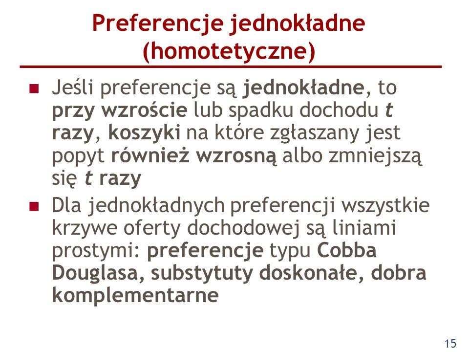 15 Preferencje jednokładne (homotetyczne) Jeśli preferencje są jednokładne, to przy wzroście lub spadku dochodu t razy, koszyki na które zgłaszany jes