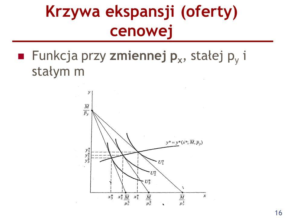 16 Krzywa ekspansji (oferty) cenowej Funkcja przy zmiennej p x, stałej p y i stałym m