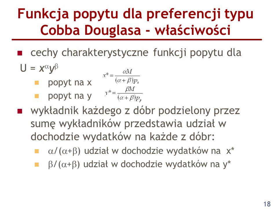 18 Funkcja popytu dla preferencji typu Cobba Douglasa - właściwości cechy charakterystyczne funkcji popytu dla U = x y popyt na x popyt na y wykładnik