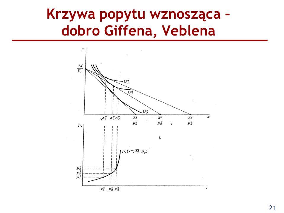 21 Krzywa popytu wznosząca – dobro Giffena, Veblena