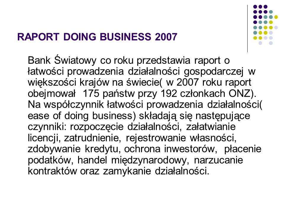 RAPORT DOING BUSINESS 2007 Bank Światowy co roku przedstawia raport o łatwości prowadzenia działalności gospodarczej w większości krajów na świecie( w